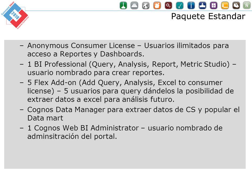 Paquete Estandar –Anonymous Consumer License – Usuarios ilimitados para acceso a Reportes y Dashboards. –1 BI Professional (Query, Analysis, Report, M
