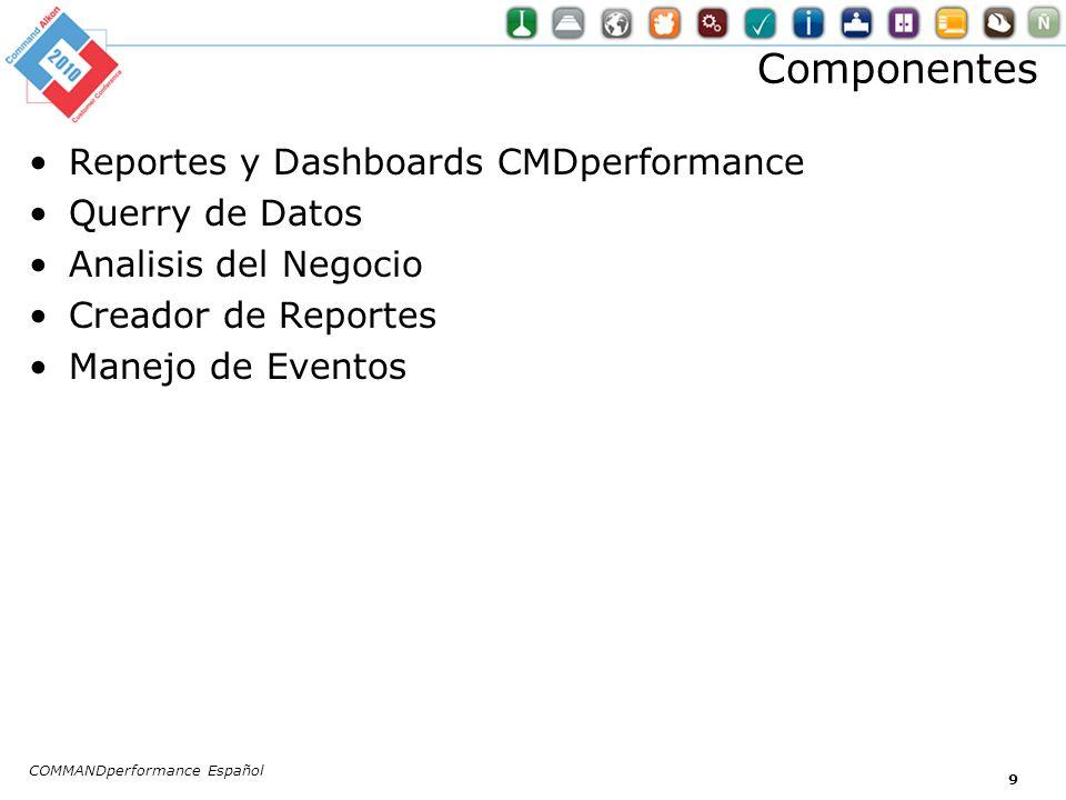 Componentes Reportes y Dashboards CMDperformance Querry de Datos Analisis del Negocio Creador de Reportes Manejo de Eventos COMMANDperformance Español
