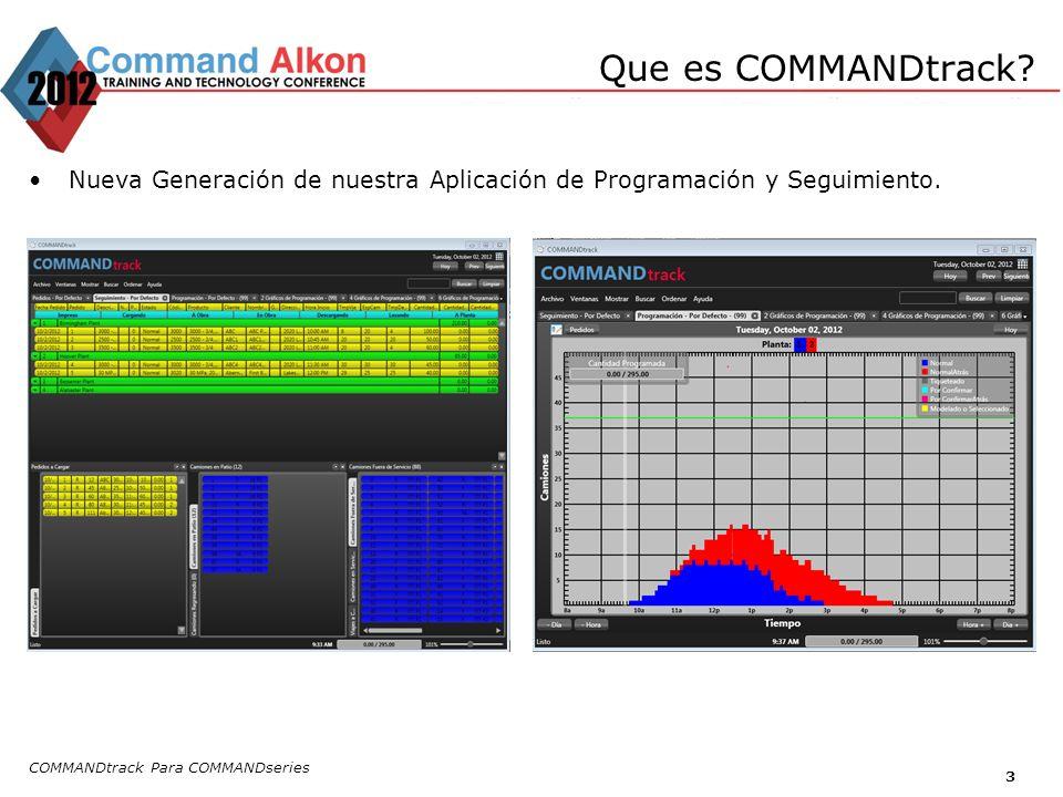 COMMANDtrack Para COMMANDseries 3 Nueva Generación de nuestra Aplicación de Programación y Seguimiento. Que es COMMANDtrack?
