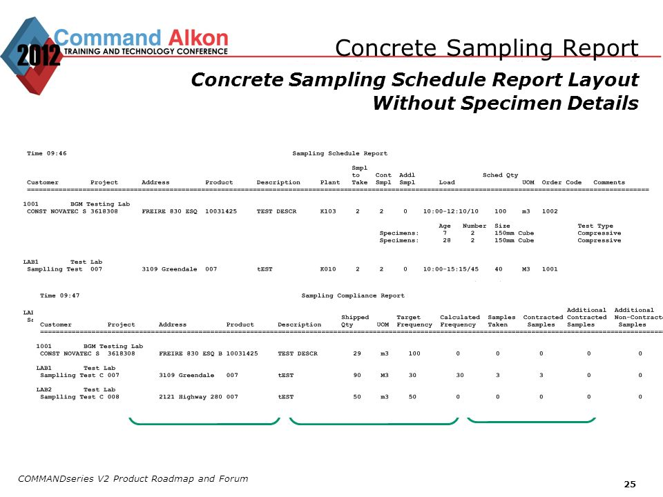 Concrete Sampling Report Concrete Sampling Schedule Report Layout Without Specimen Details Contracted Samples = Rounded Up[(Shipped Qty + Ordered Qty)