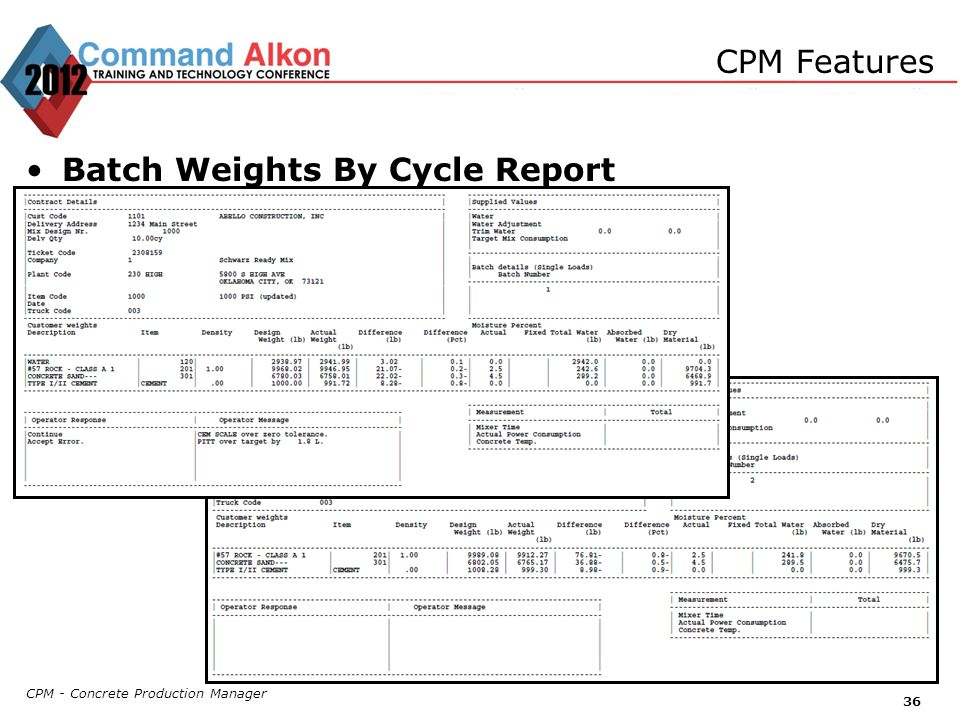 CPM - Concrete Production Manager 36 CPM Features Batch Weights By Cycle Report