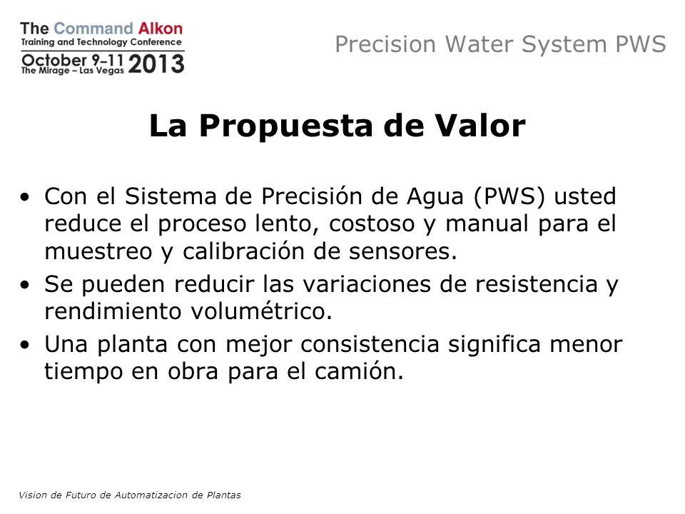 Precision Water System PWS La Propuesta de Valor Con el Sistema de Precisión de Agua (PWS) usted reduce el proceso lento, costoso y manual para el mue