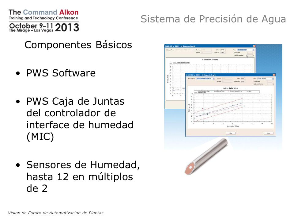 Sistema de Precisión de Agua Componentes Básicos PWS Software PWS Caja de Juntas del controlador de interface de humedad (MIC) Sensores de Humedad, ha