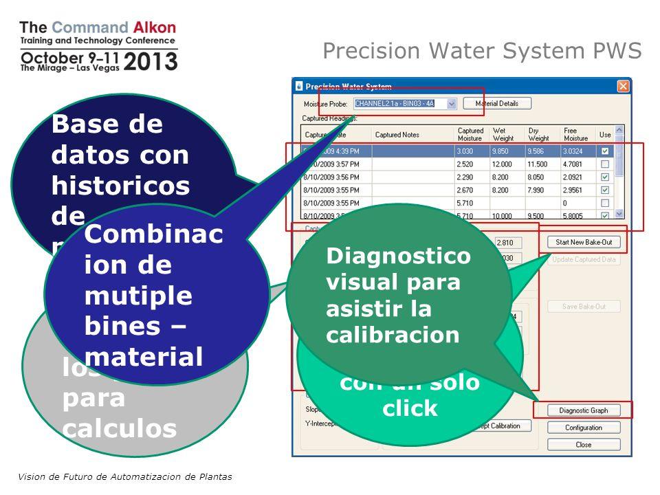 Precision Water System PWS Facilment e entra los pesos para calculos Base de datos con historicos de muestreo Captura muestra de humedad con un solo c