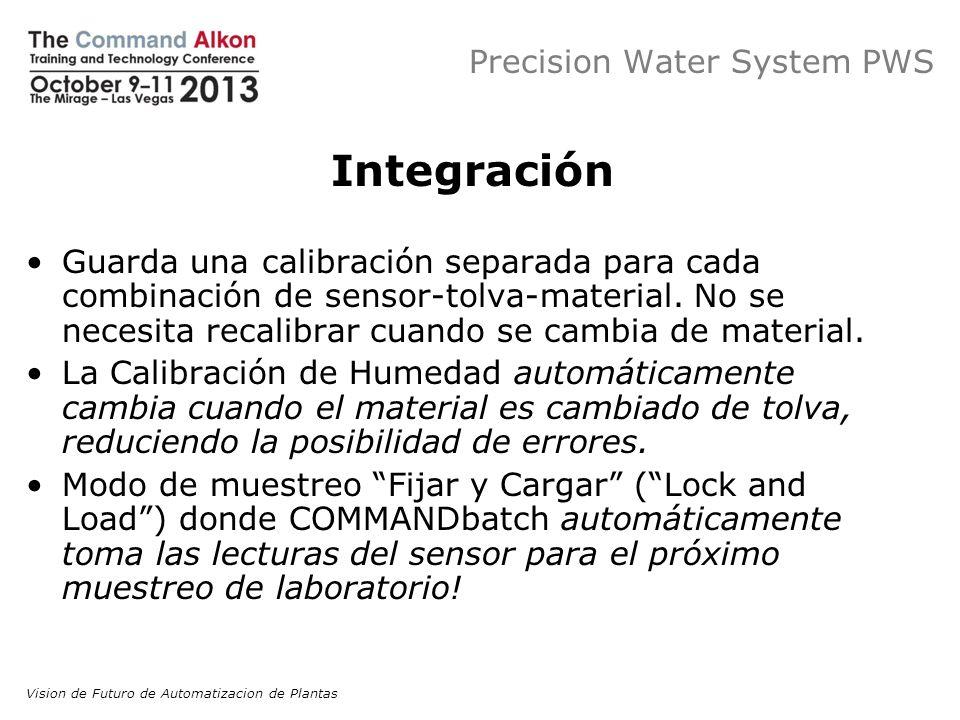 Precision Water System PWS Integración Guarda una calibración separada para cada combinación de sensor-tolva-material. No se necesita recalibrar cuand