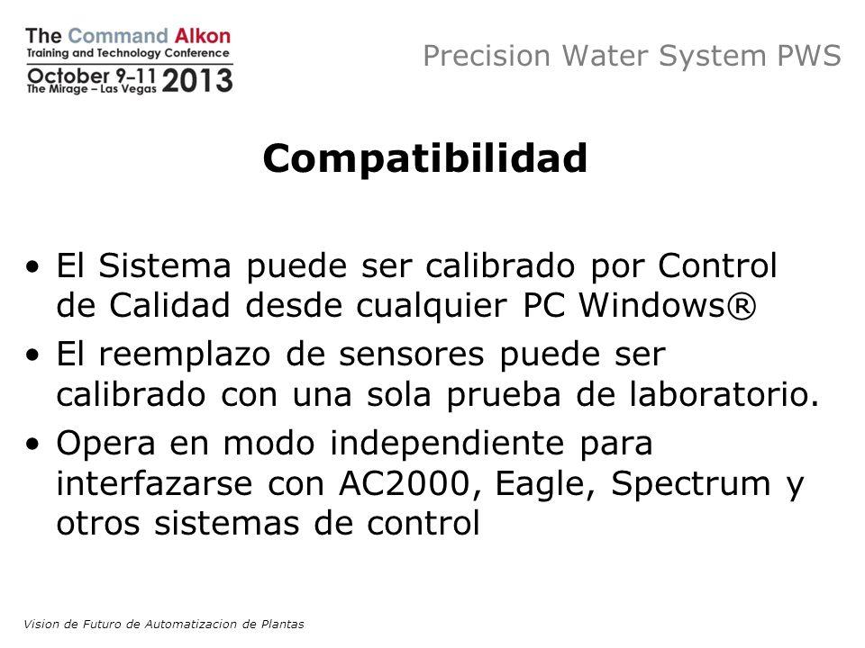 Precision Water System PWS Compatibilidad El Sistema puede ser calibrado por Control de Calidad desde cualquier PC Windows® El reemplazo de sensores p