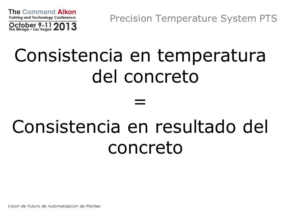Precision Temperature System PTS Consistencia en temperatura del concreto = Consistencia en resultado del concreto Vision de Futuro de Automatizacion