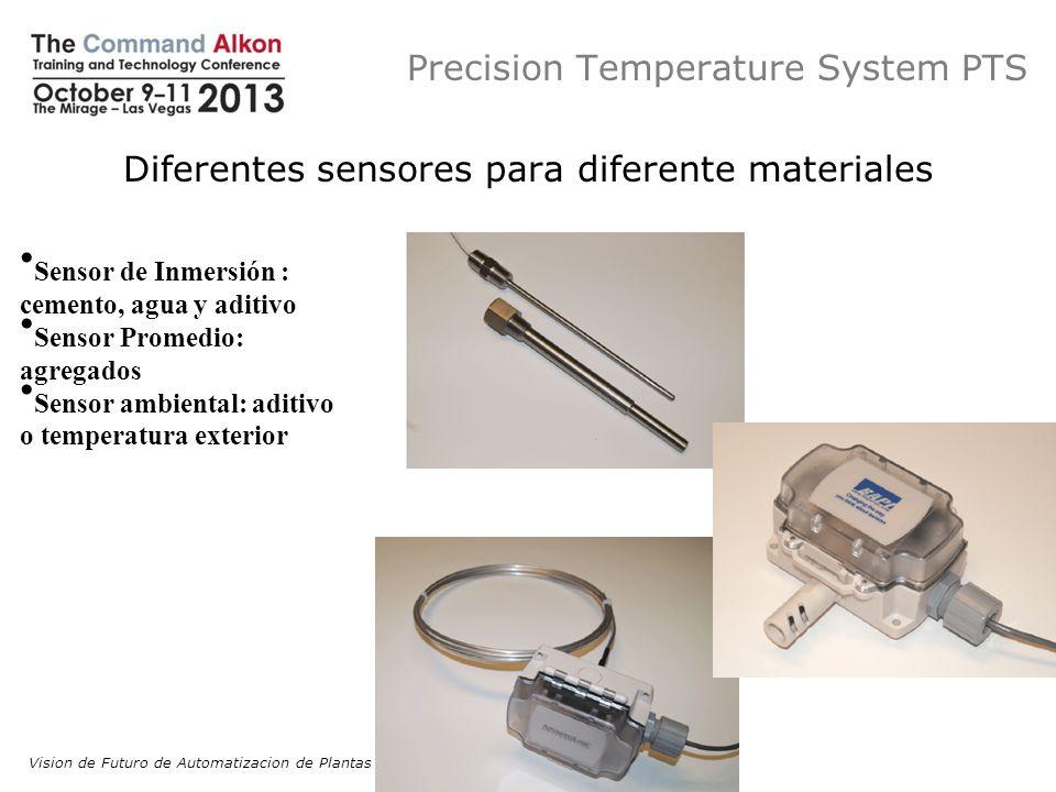 Precision Temperature System PTS Diferentes sensores para diferente materiales Sensor de Inmersión : cemento, agua y aditivo Sensor Promedio: agregado