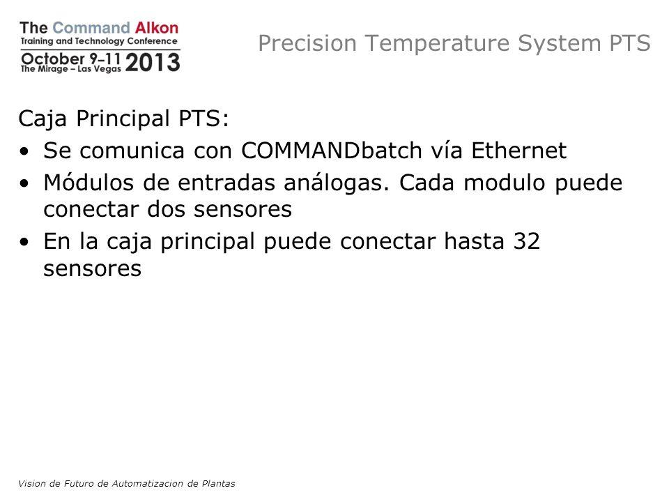Precision Temperature System PTS Caja Principal PTS: Se comunica con COMMANDbatch vía Ethernet Módulos de entradas análogas. Cada modulo puede conecta