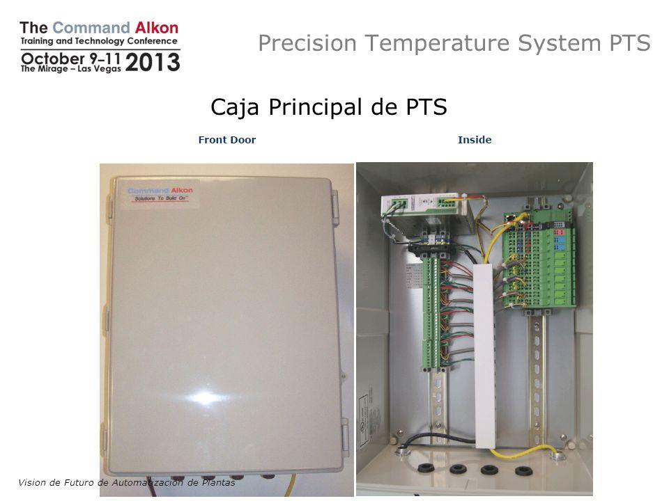 Precision Temperature System PTS Caja Principal de PTS Vision de Futuro de Automatizacion de Plantas