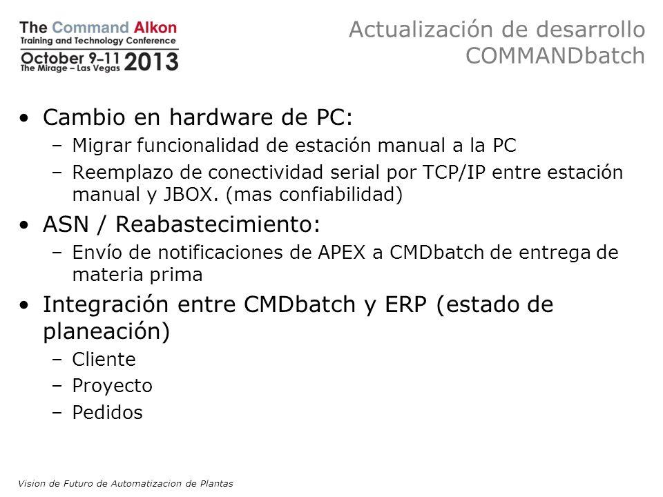 Actualización de desarrollo COMMANDbatch Cambio en hardware de PC: –Migrar funcionalidad de estación manual a la PC –Reemplazo de conectividad serial