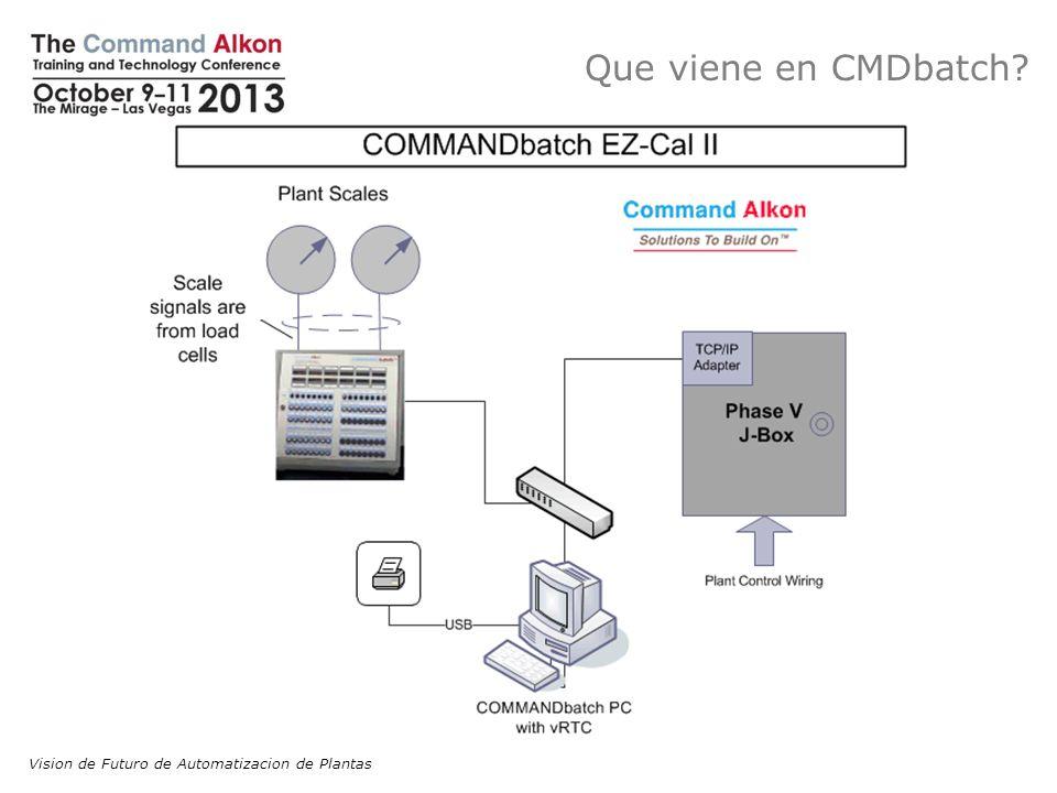 Concrete Production Manager CPM.