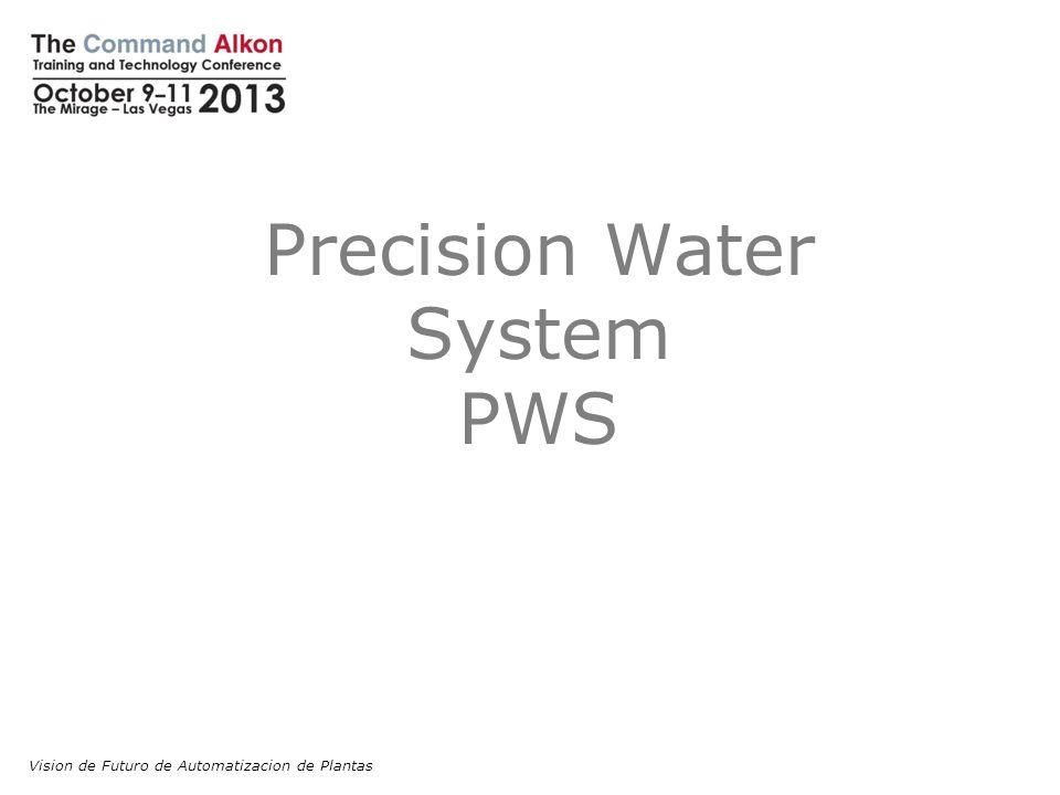 Un galón de adicional de agua puede: Incrementar el asentamiento en 1 pulgada Hace perder el efecto de 12 kilos de cemento Incrementa potencial de contracción en 10% Precision Water System PWS Vision de Futuro de Automatizacion de Plantas