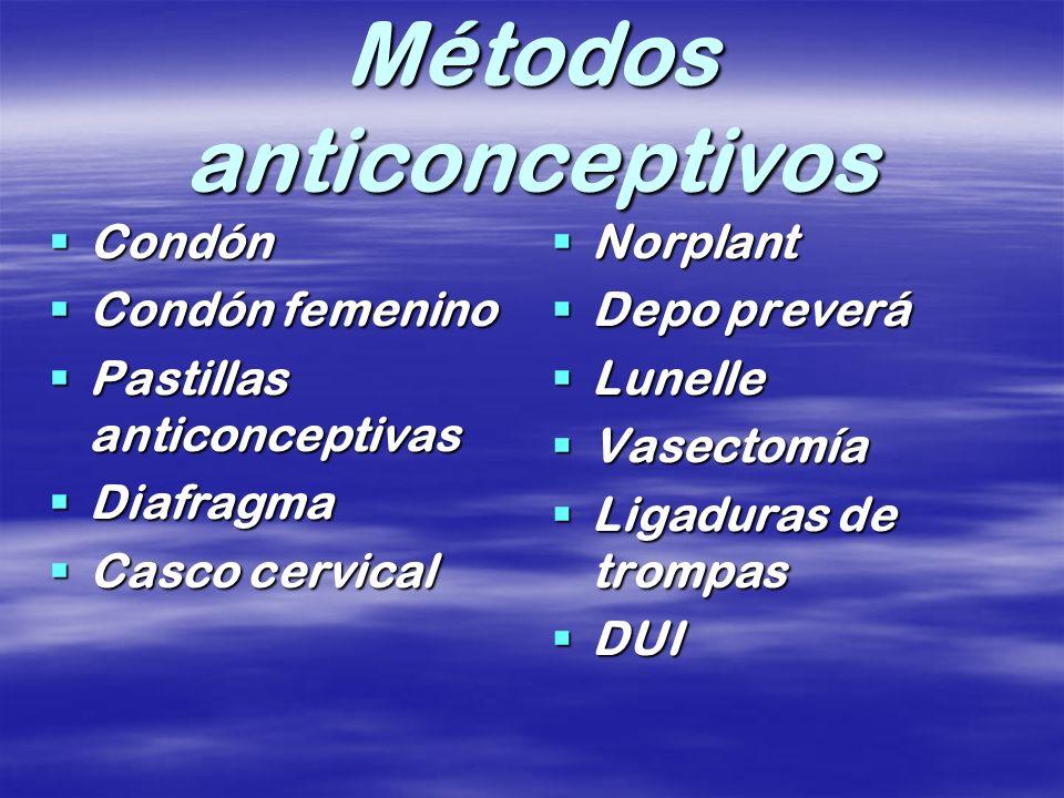 Métodos anticonceptivos Condón Condón Condón femenino Condón femenino Pastillas anticonceptivas Pastillas anticonceptivas Diafragma Diafragma Casco ce