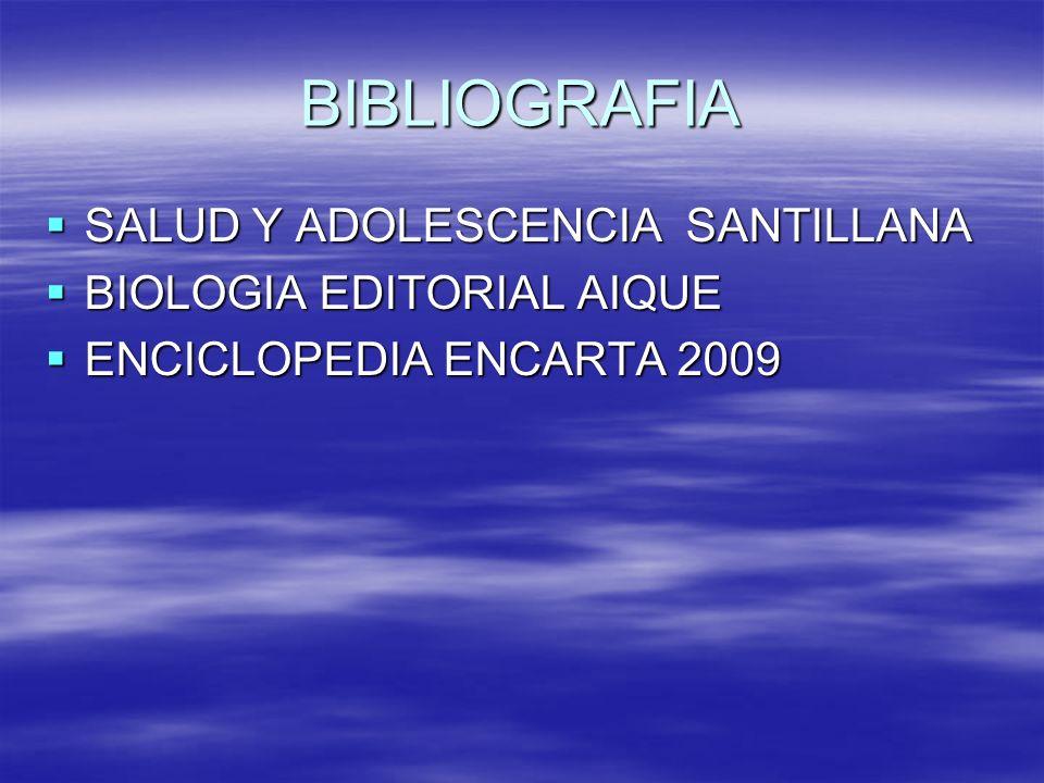 BIBLIOGRAFIA SALUD Y ADOLESCENCIA SANTILLANA SALUD Y ADOLESCENCIA SANTILLANA BIOLOGIA EDITORIAL AIQUE BIOLOGIA EDITORIAL AIQUE ENCICLOPEDIA ENCARTA 20