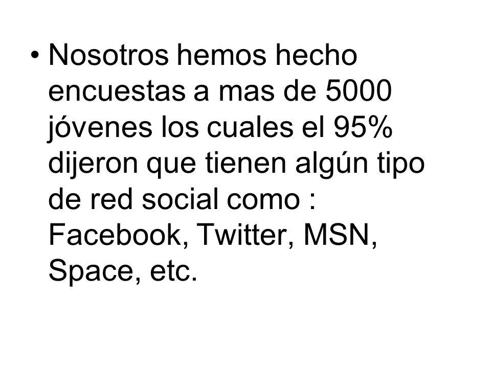 Nosotros hemos hecho encuestas a mas de 5000 jóvenes los cuales el 95% dijeron que tienen algún tipo de red social como : Facebook, Twitter, MSN, Spac