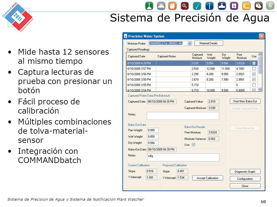 Sistema de Precisión de Agua Sistema de Precision de Agua y Sistema de Notificacion Plant Watcher 10 Mide hasta 12 sensores al mismo tiempo Captura le