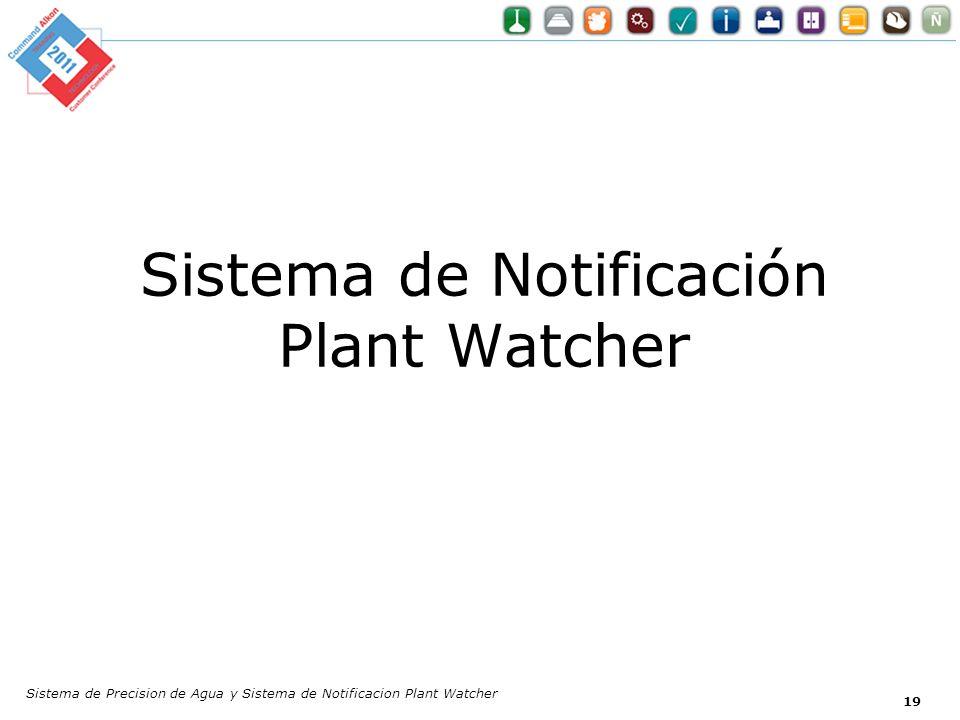 Sistema de Notificación Plant Watcher Sistema de Precision de Agua y Sistema de Notificacion Plant Watcher 20 Todo los negocios necesita una red de seguridad