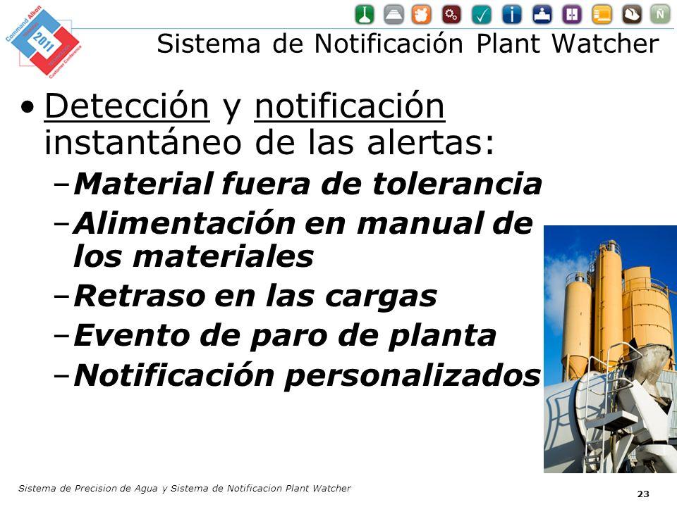 Sistema de Notificación Plant Watcher Sistema de Precision de Agua y Sistema de Notificacion Plant Watcher 23 Detección y notificación instantáneo de