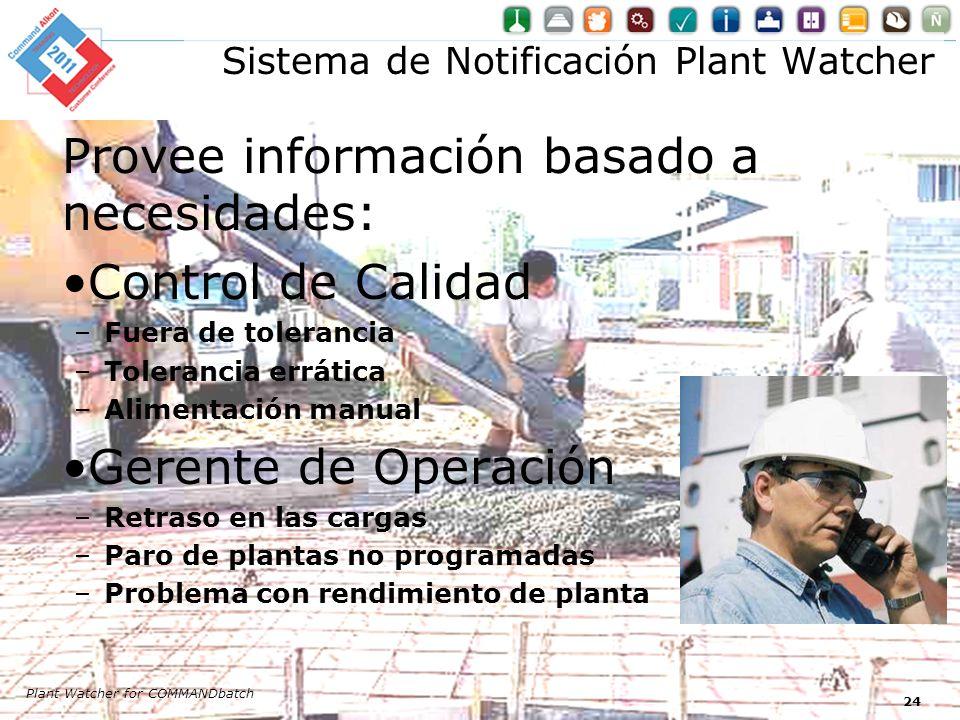 Sistema de Notificación Plant Watcher Provee información basado a necesidades: Control de Calidad –Fuera de tolerancia –Tolerancia errática –Alimentac