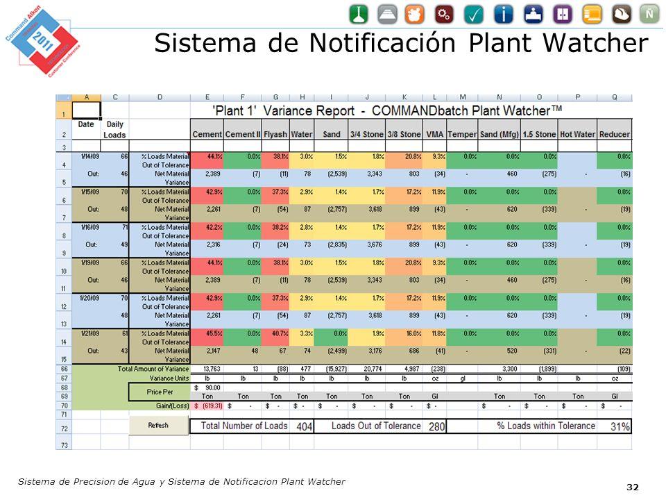Sistema de Notificación Plant Watcher Sistema de Precision de Agua y Sistema de Notificacion Plant Watcher 32