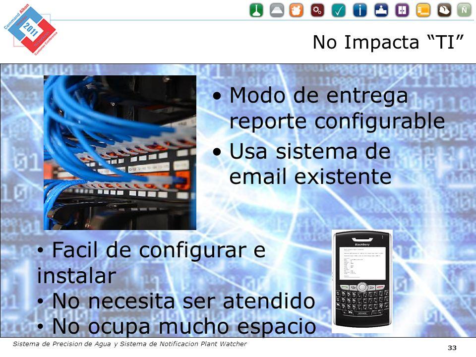 No Impacta TI Modo de entrega reporte configurable Usa sistema de email existente Facil de configurar e instalar No necesita ser atendido No ocupa muc