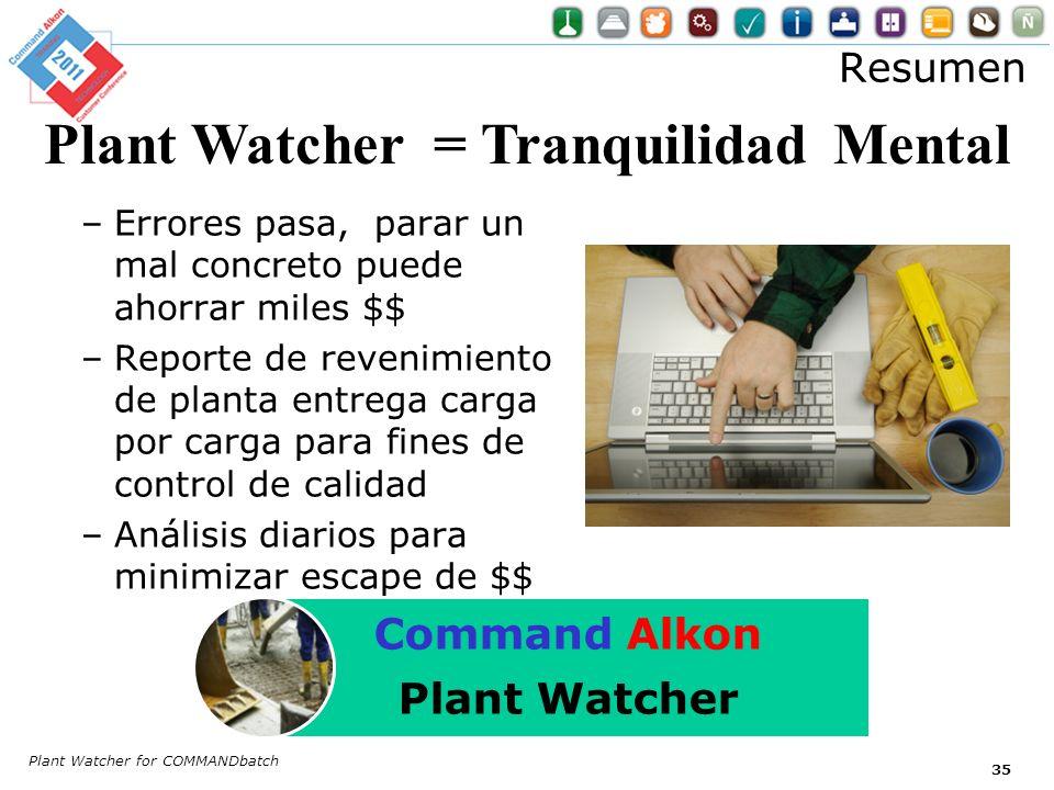 Sistema de Notificación Plant Watcher Sistema de Precision de Agua y Sistema de Notificacion Plant Watcher 36 Q & A