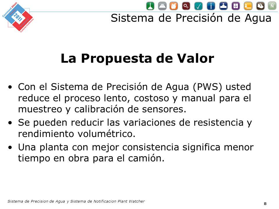 Sistema de Precision de Agua y Sistema de Notificacion Plant Watcher 8 Sistema de Precisión de Agua La Propuesta de Valor Con el Sistema de Precisión