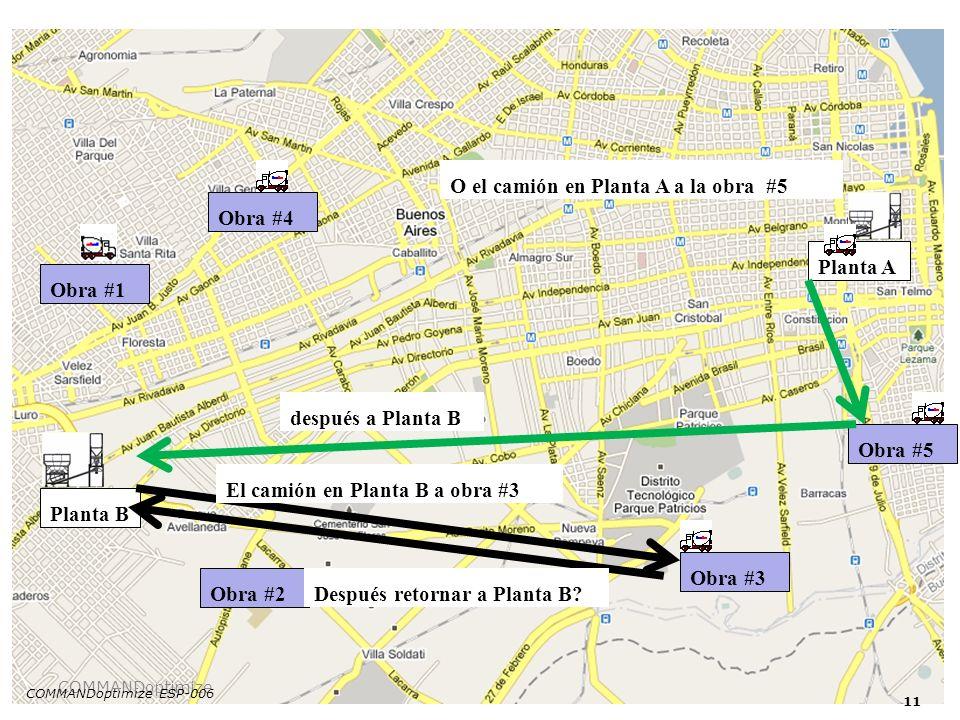 Planta A Planta B Obra #1 Obra #2 Obra #3 Obra #4 Obra #5 COMMANDoptimize O el camión en Planta A a la obra #5 El camión en Planta B a obra #3 después