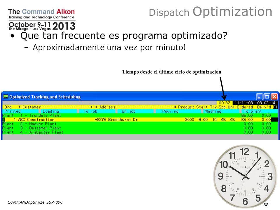Dispatch Optimization Que tan frecuente es programa optimizado? –Aproximadamente una vez por minuto! Tiempo desde el último ciclo de optimización COMM