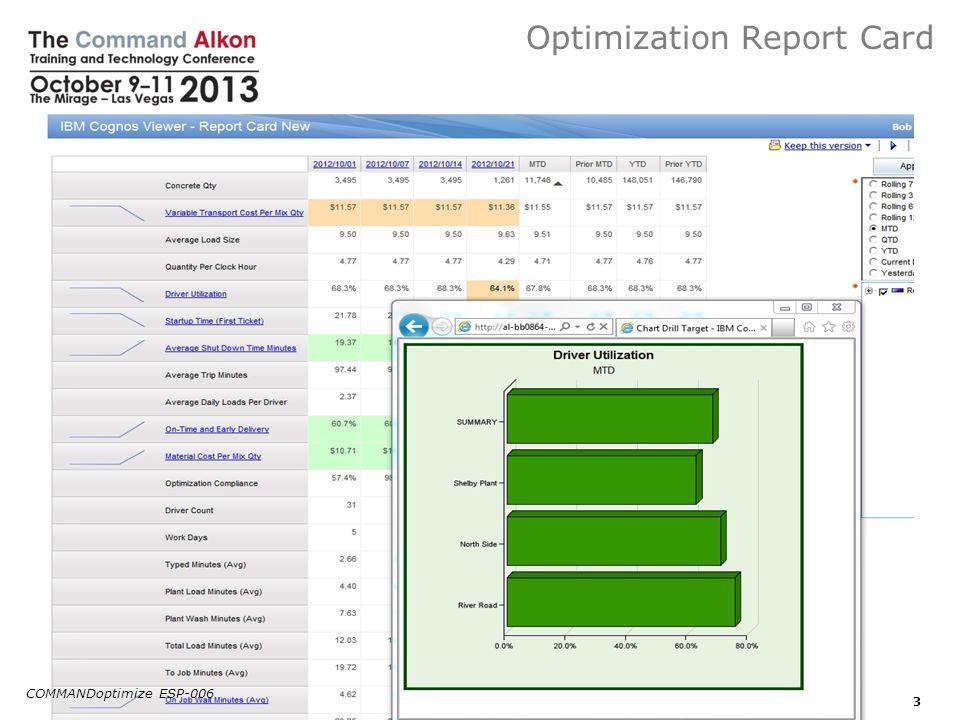 Optimization Report Card 53 COMMANDoptimize ESP-006