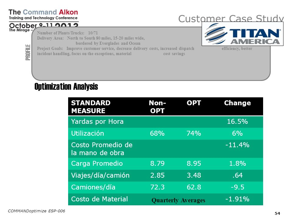 Customer Case Study Optimization Analysis PROFILE Number of Plants/Trucks: 10/71 Delivery Area: North to South 80 miles, 15-20 miles wide, bordered by