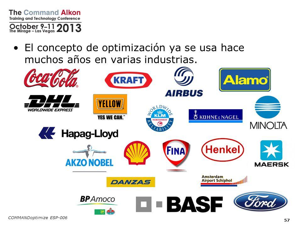El concepto de optimización ya se usa hace muchos años en varias industrias. COMMANDoptimize ESP-006 57