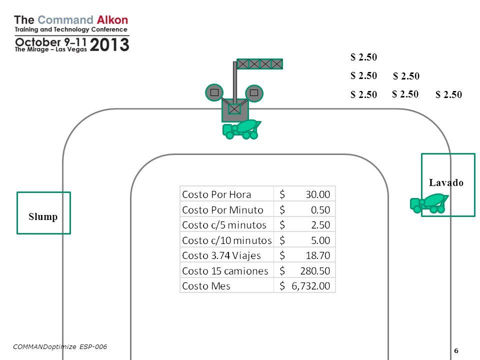 Plant Scheduling Tiempos de Cargue por Planta/Pedido/Mezcla COMMANDoptimize ESP-006 37