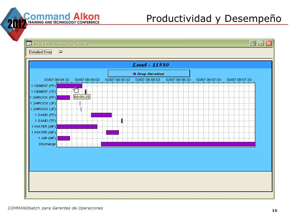 Productividad y Desempeño COMMANDbatch para Gerentes de Operaciones 16