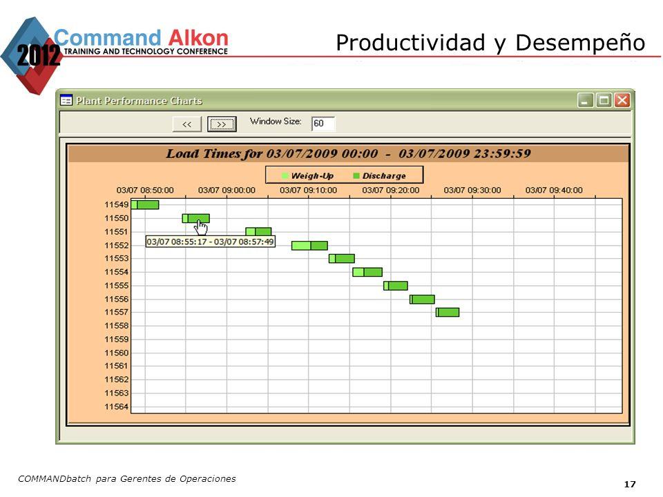 Productividad y Desempeño COMMANDbatch para Gerentes de Operaciones 17