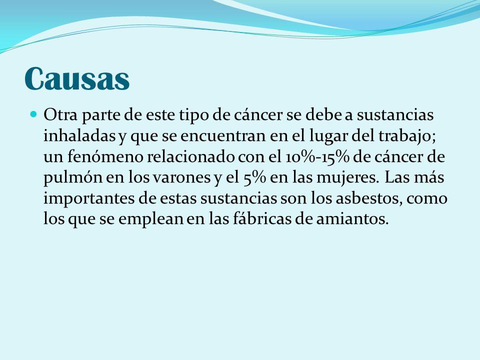 Causas Otra parte de este tipo de cáncer se debe a sustancias inhaladas y que se encuentran en el lugar del trabajo; un fenómeno relacionado con el 10