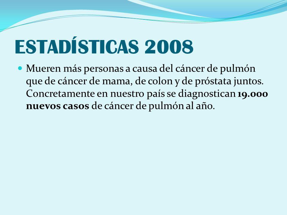 ESTADÍSTICAS 2008 Mueren más personas a causa del cáncer de pulmón que de cáncer de mama, de colon y de próstata juntos. Concretamente en nuestro país