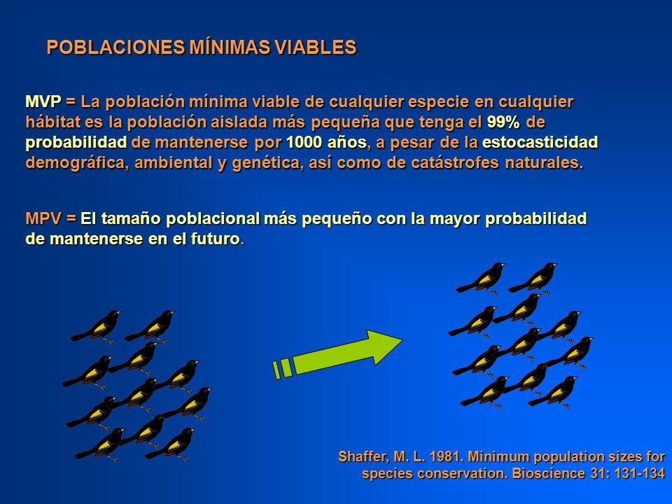 POBLACIONES MÍNIMAS VIABLES MVP = La población mínima viable de cualquier especie en cualquier hábitat es la población aislada más pequeña que tenga e