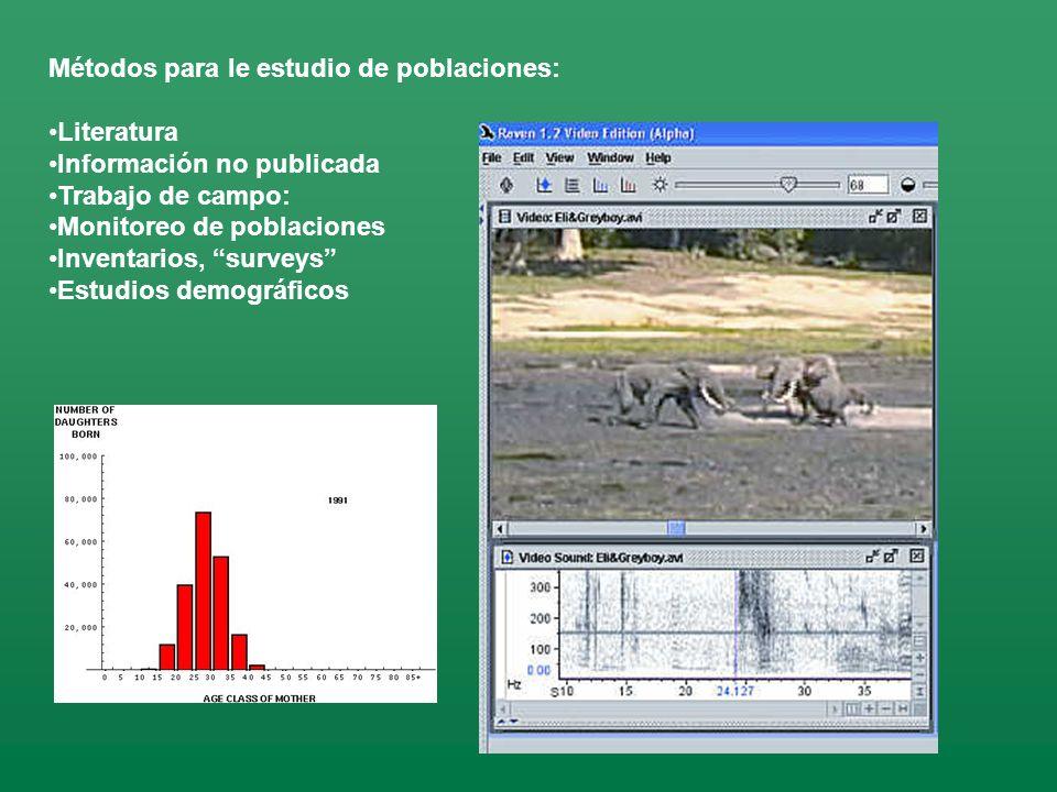 Métodos para le estudio de poblaciones: Literatura Información no publicada Trabajo de campo: Monitoreo de poblaciones Inventarios, surveys Estudios demográficos