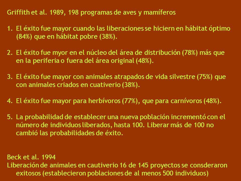 Griffith et al.