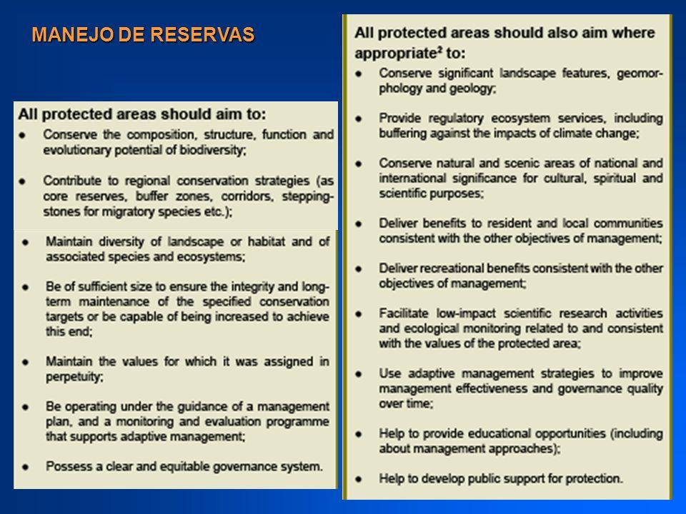 RESERVAS Selección de sitios para establecimiento de reservas: priorización Especies Comunidades GAP análisis Valor cultural Valor comercial / utilidad Ecosistemas