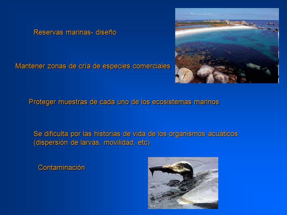 Redes de reservas Conectar reservas existentes a través de corredores, de manera que se incremente el área protegida.