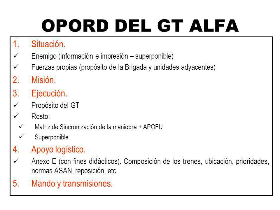 OPORD DEL GT ALFA 1.Situación. Enemigo (información e impresión – superponible) Fuerzas propias (propósito de la Brigada y unidades adyacentes) 2.Misi