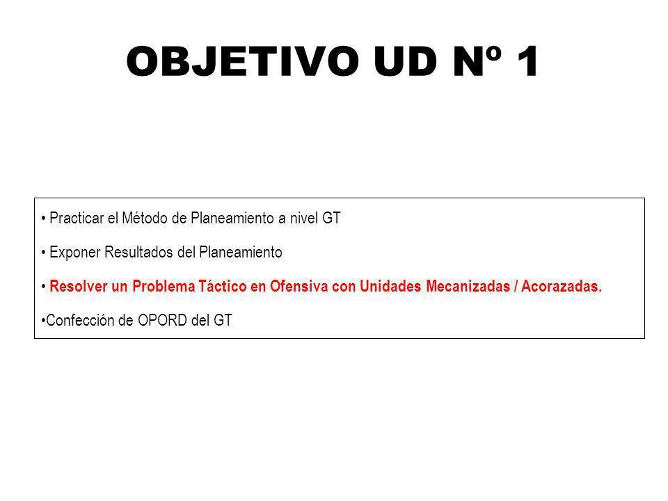 CALENDARIO ACTIVIDADES Sesión 24 Resolución de Incidencia Tipo Examen 1: Planeamiento previo a la Decisión.