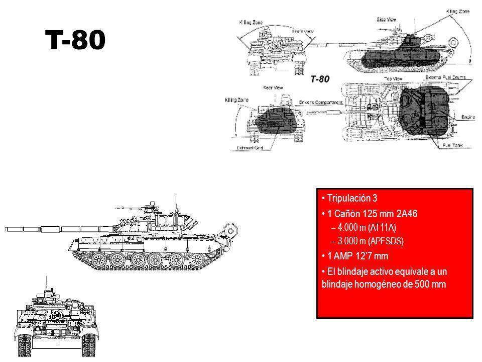 T-80 Tripulación 3 1 Cañón 125 mm 2A46 – 4.000 m (AT11A) – 3.000 m (APFSDS) 1 AMP 127 mm El blindaje activo equivale a un blindaje homogéneo de 500 mm