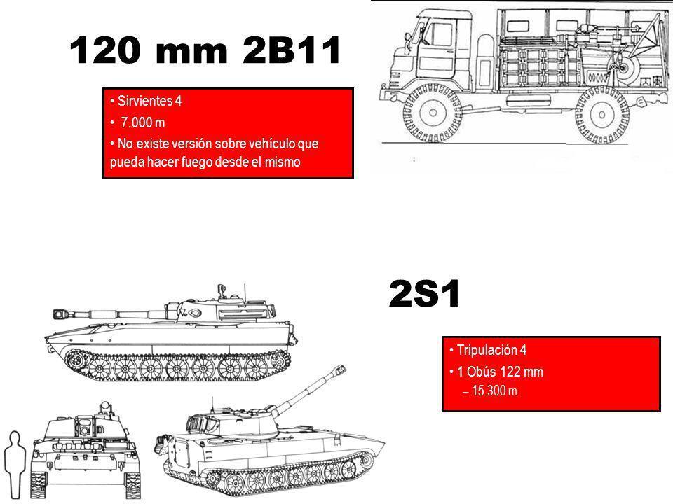 2S1 Tripulación 4 1 Obús 122 mm – 15.300 m 120 mm 2B11 Sirvientes 4 7.000 m No existe versión sobre vehículo que pueda hacer fuego desde el mismo
