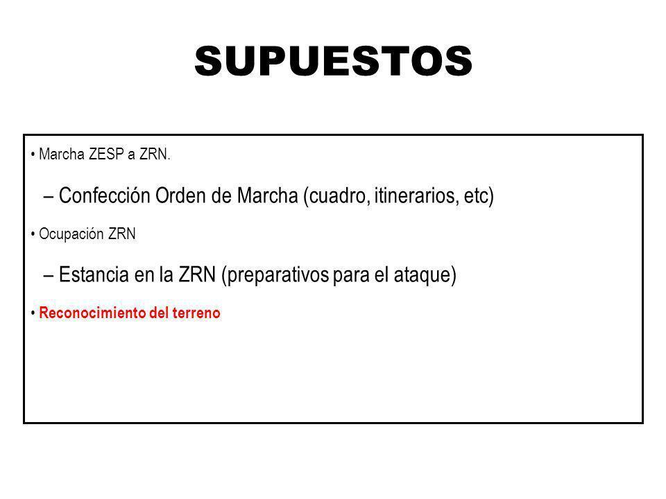 SUPUESTOS Marcha ZESP a ZRN. – Confección Orden de Marcha (cuadro, itinerarios, etc) Ocupación ZRN – Estancia en la ZRN (preparativos para el ataque)
