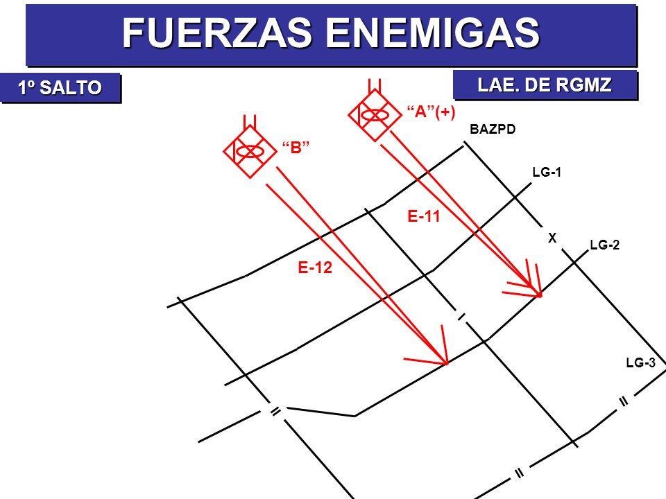 LAE. DE RGMZ BAZPD LG-1 LG-2 X I II A(+) B 1º SALTO E-11 E-12 LG-3