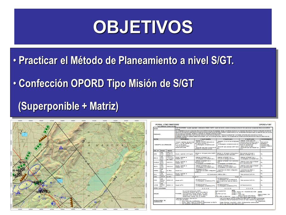 Practicar el Método de Planeamiento a nivel S/GT. Practicar el Método de Planeamiento a nivel S/GT. Confección OPORD Tipo Misión de S/GT Confección OP